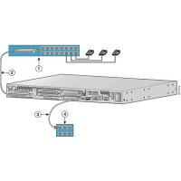 Голосовой шлюз Cisco VG310