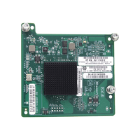 HP QMH2572, Qlogic-based, Fibre Channel, Dual port, 8Gb, Adptr for BL cClass (BL460cG8) (651281-B21)