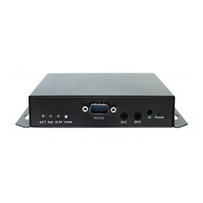 DHI-NVS0204HE, 2-канальный видеосервер